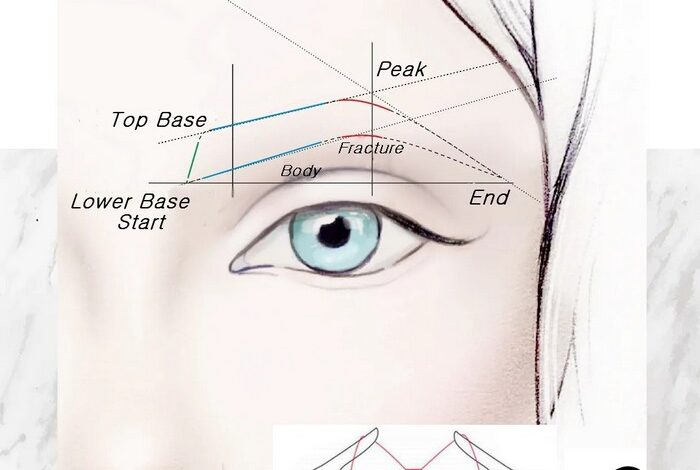 Eyebrow threading shapes before and after